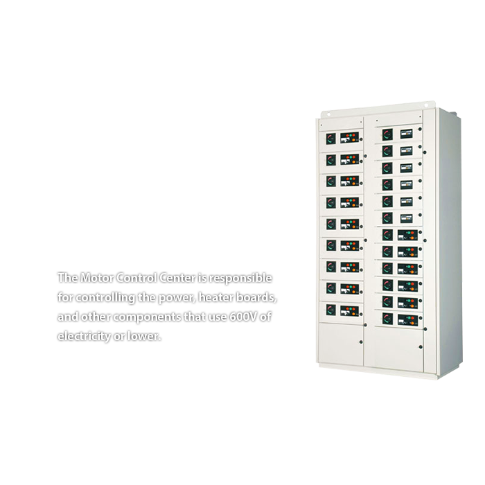 Motor Control Center The Motor Control Center is responsible for controlling the power, heater boards, and other components that use 600V of electricity or lower.